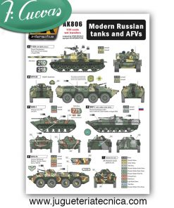 Modern Russian Tanks and AFVs AK 806